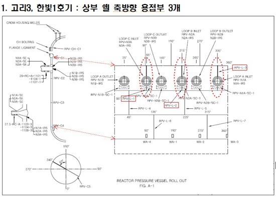 원자로에 도면에도 없는 용접부위가 2