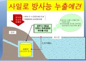 지반  지하수  지진   경주 방폐장이 위험하다 4