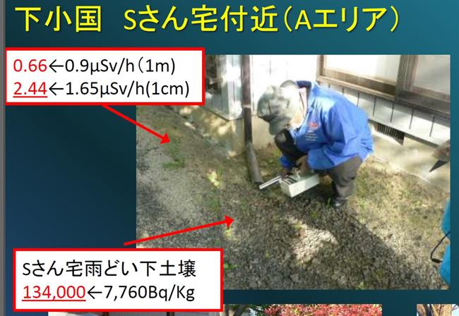 ▲ 시타쇼코쿠 S씨 집 부근(A지역)에서 방사능에 의한 토양오염조사를 실시하고 있는 조사원. 상자 안 수치는 물 받이 아래 토양에서 측정한 수치로 깊에 따라 변차가 크다. 검정색 수치는 2013년 수치로 2013년 1미터 깊이의 방사능 수치는 0.9에서 0.66으로 하락했다. 반면, 1cm미터 깊이의 토양은 2013년 1.65에서 2.44로 증가했다. 이를 근거로 일본 방사능시민센터는 kg당 134,000bq로 방사능 수치가 2013년에 비해 크게 증가한 것으로 봤다. ⓒ 일본 시민방사능감시센터