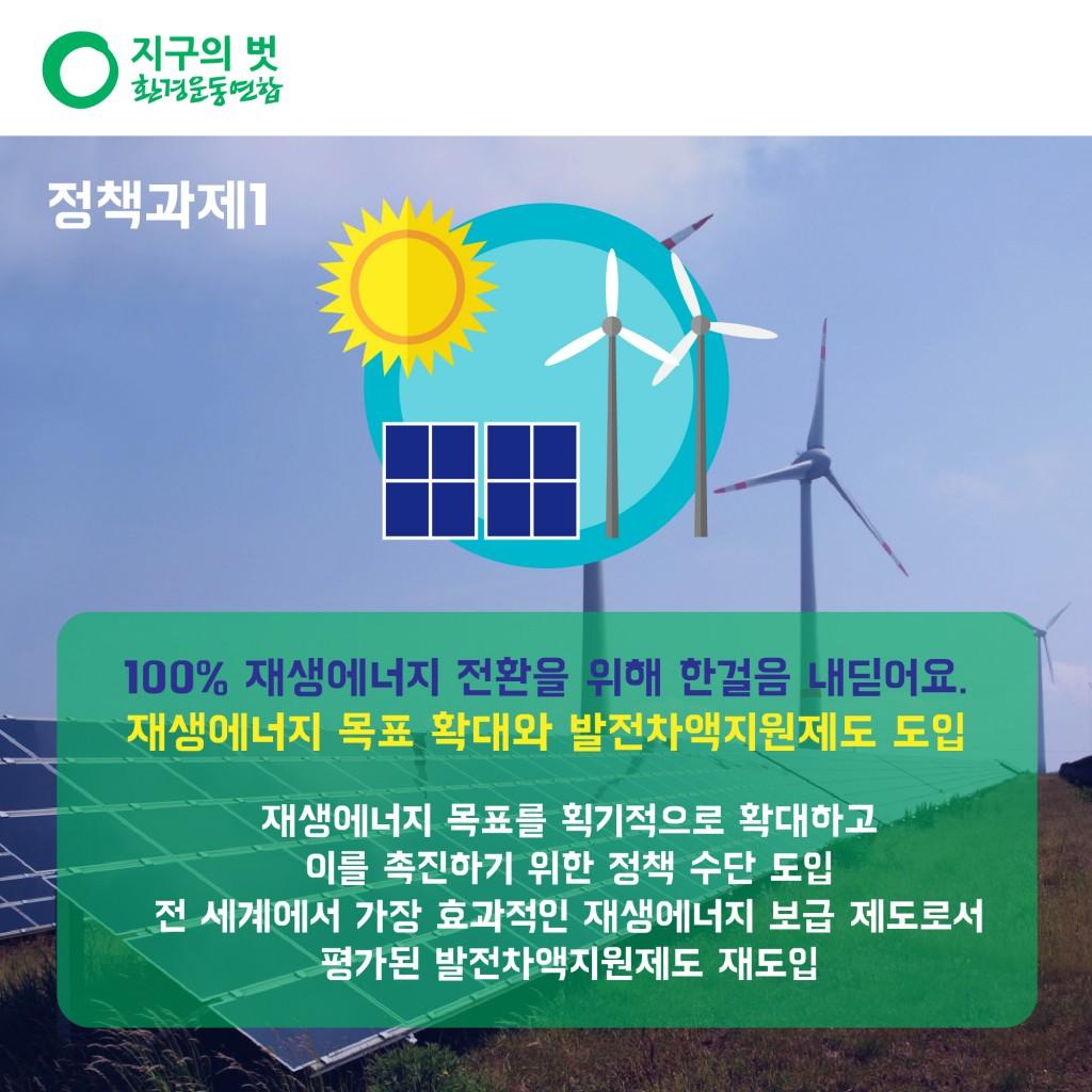 정책과제1. 100% 재생에너지 전환을 위해 한걸음 내딛어요 재생에너지 목표 확대와 발전차액지원제도 도입 재생에너지 목표를 획기적으로 확대하고 이를 촉진하기 위한 정책 수단 도입 전 세계에서 가장 효과적인 재생에너지 보급 제도로서 평가된 발전차액지원제도 재도입