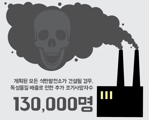 130,000-deaths-graphic