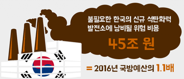 Korea-boom-and-bust-coal-v2