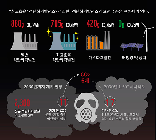 coal_report_infographic-kr1