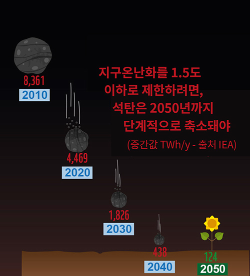 coal_report_infographic-kr2