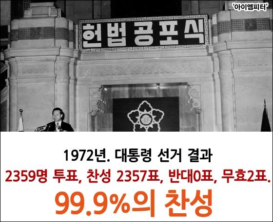 한국적 민주주의라던 유신헌법에 의한 대통령선거 Ⓒ아이엠피터