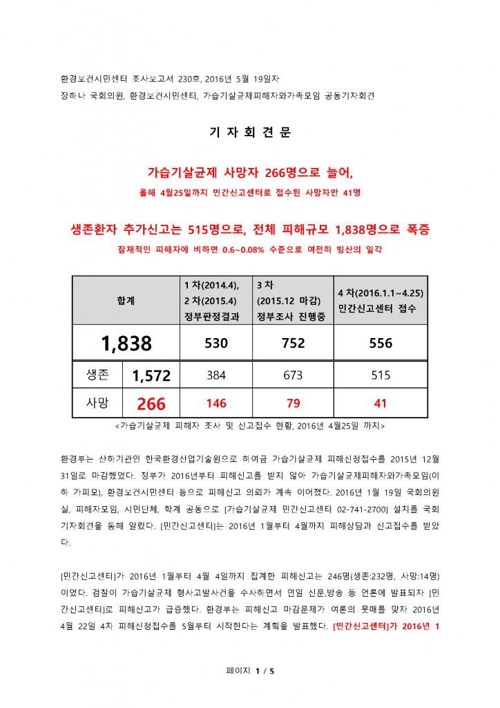0519 가습기살균제 사망자 266명으로 늘어(기자회견문)_페이지_1