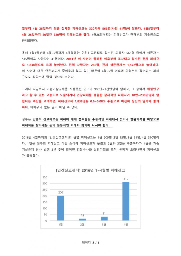 0519 가습기살균제 사망자 266명으로 늘어(기자회견문)_페이지_2