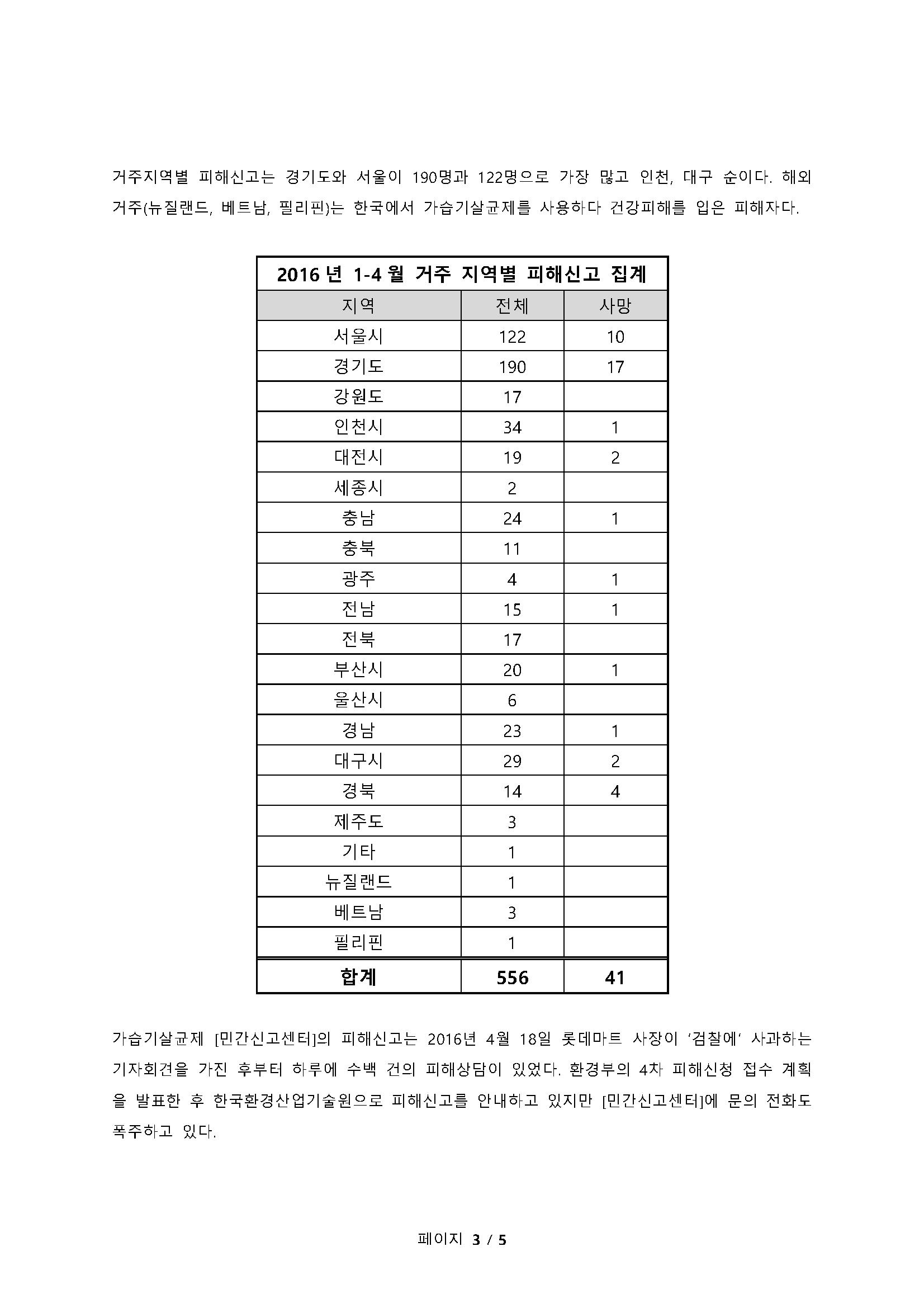0519 가습기살균제 사망자 266명으로 늘어(기자회견문)_페이지_3