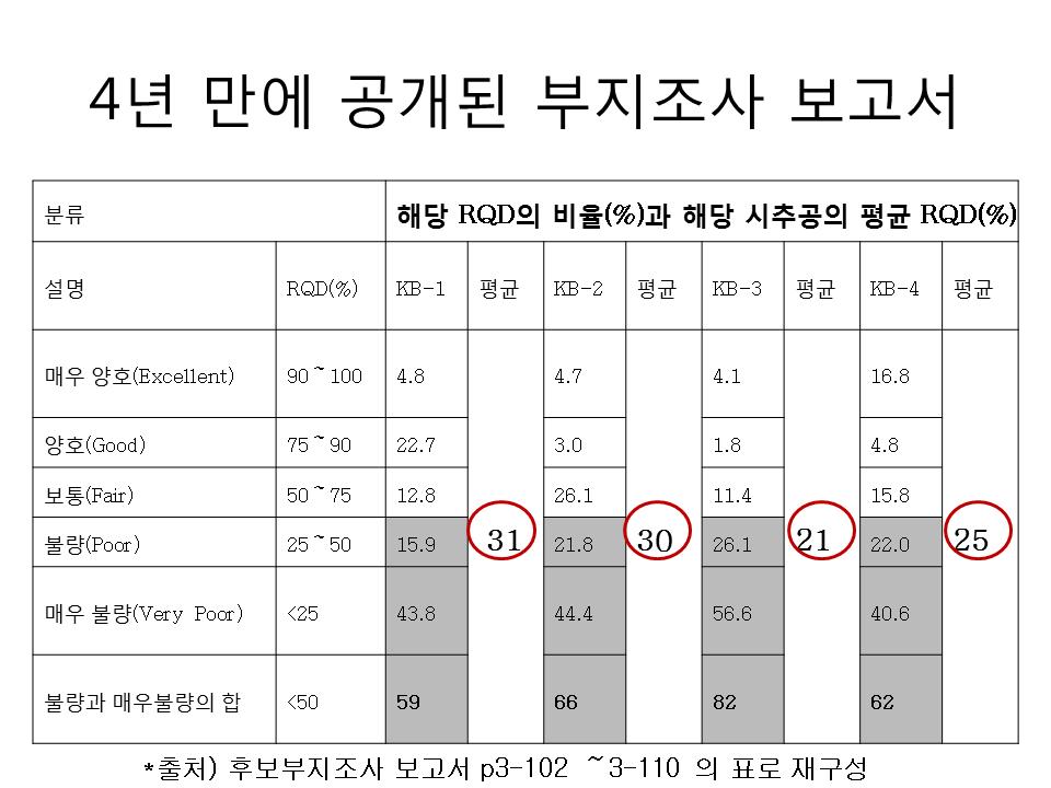 %ec%8a%ac%eb%9d%bc%ec%9d%b4%eb%93%9c4