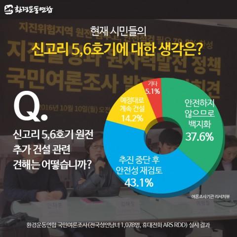 %ec%8b%a0%ea%b3%a0%eb%a6%ac56%ed%98%b8%ea%b8%b0-07
