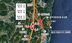 [보도자료] 국정감사에서 밝혀진 경주 지진의 진실