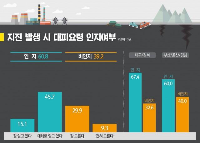 1004_%ed%99%98%ea%b2%bd%ec%9a%b4%eb%8f%99%ec%97%b0%ed%95%a9-01-%eb%8c%80%ed%94%bc%ec%9a%94%eb%a0%b9