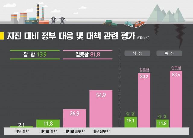 1004_%ed%99%98%ea%b2%bd%ec%9a%b4%eb%8f%99%ec%97%b0%ed%95%a9-02-%eb%8c%80%ec%9d%91%ed%8f%89%ea%b0%80