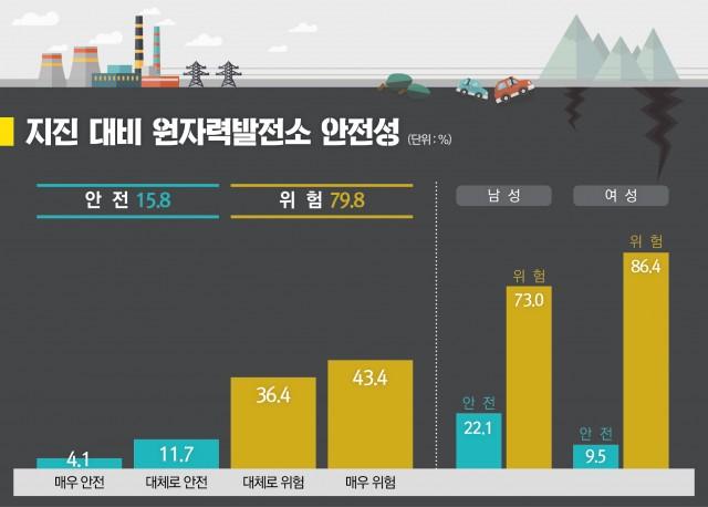1004_%ed%99%98%ea%b2%bd%ec%9a%b4%eb%8f%99%ec%97%b0%ed%95%a9-03-%ec%9b%90%ec%a0%84%ec%95%88%ec%a0%84%ec%84%b1