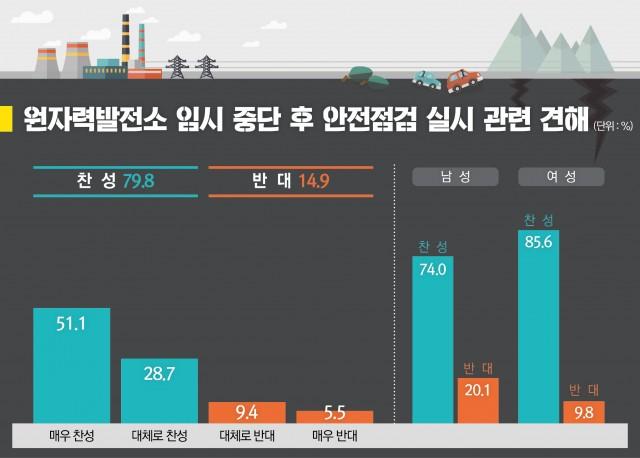 1004_%ed%99%98%ea%b2%bd%ec%9a%b4%eb%8f%99%ec%97%b0%ed%95%a9-04-%ec%95%88%ec%a0%84%ec%a0%90%ea%b2%80
