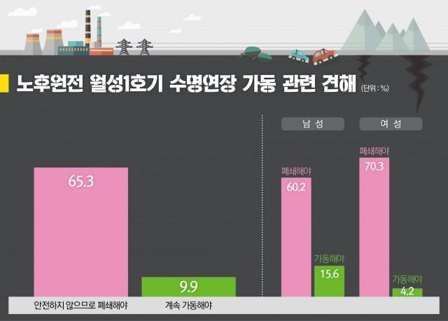 1004_%ed%99%98%ea%b2%bd%ec%9a%b4%eb%8f%99%ec%97%b0%ed%95%a9-06-%ec%9b%94%ec%84%b11%ed%98%b8%ea%b8%b0