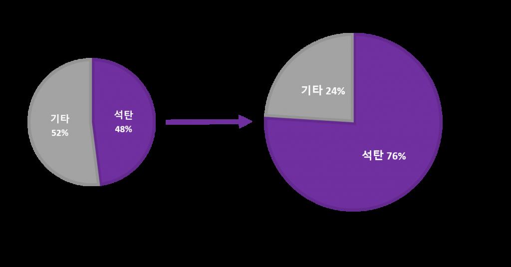 %ea%b7%b8%eb%9e%98%ed%94%bd4%ed%99%98%ea%b2%bd%ec%9a%b4%eb%8f%99%ec%97%b0%ed%95%a9