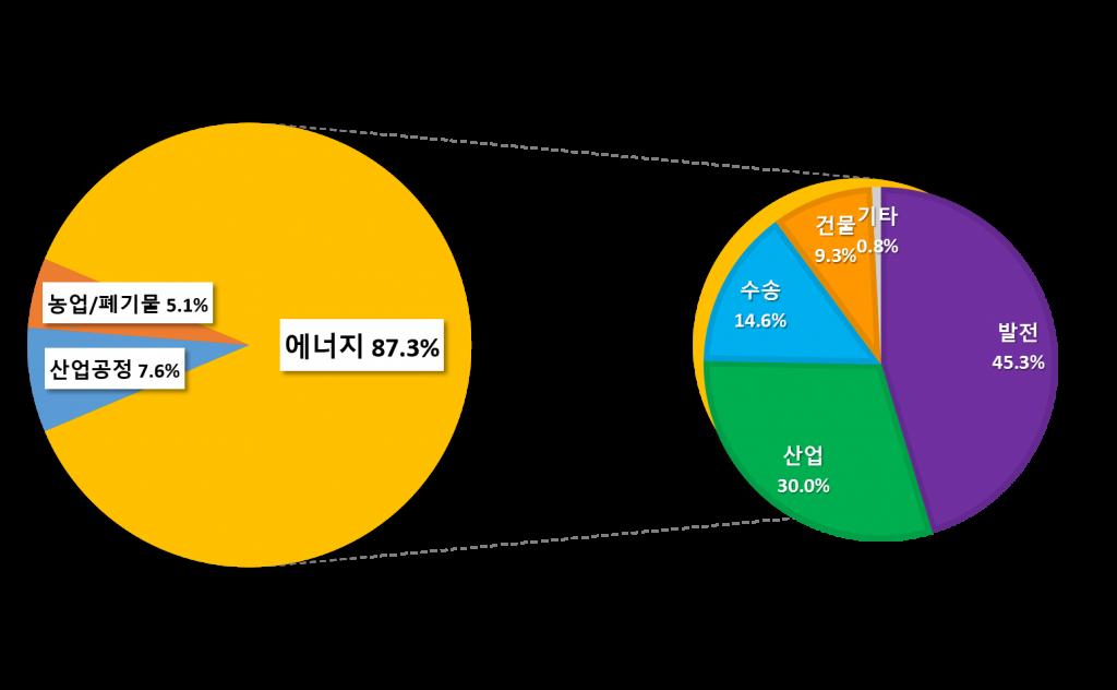 %ea%b7%b8%eb%9e%98%ed%94%bd5%ed%99%98%ea%b2%bd%ec%9a%b4%eb%8f%99%ec%97%b0%ed%95%a9