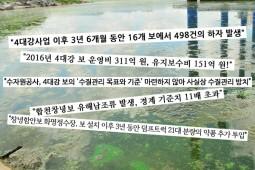 국정감사에서 밝혀진 4대강의 숨겨진 진실