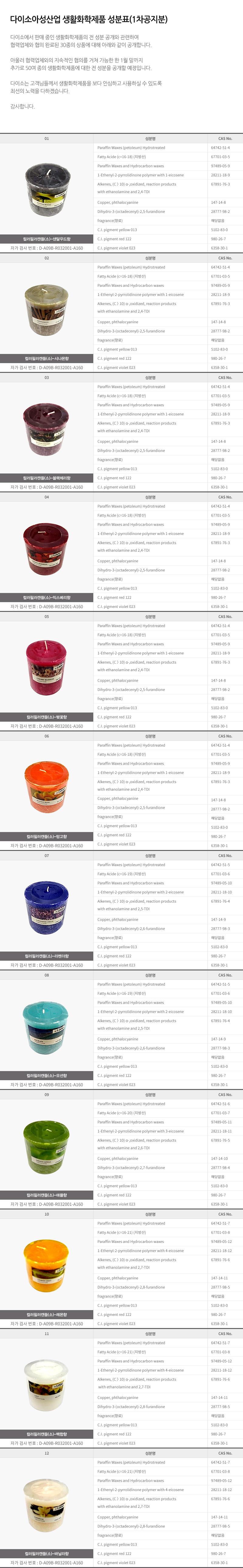 다이소아성산업 생활화학제품 성분 공개(2017.01.04 기준)