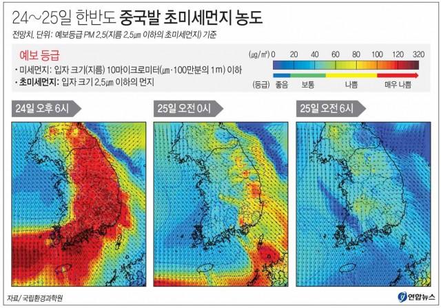 환경부의 국립환경과학원 모델링 결과의 언론 보도 사례.중국발 미세먼지가 한국을 덮치는 것으로 표현하고 있다.일부 사람들은 인공위성 사진으로 착각하기도 한다. (사진 연합뉴스)