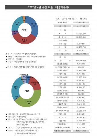 1-3.4월 손익계산서(홈피-분석표001)