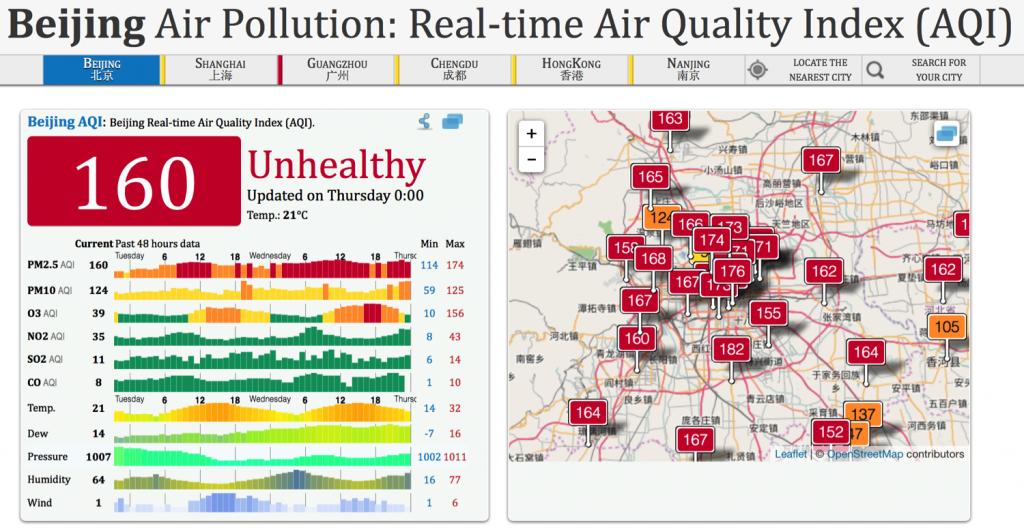 인터넷에서 실시간으로 제공되고 있는 대기오염자료 사례