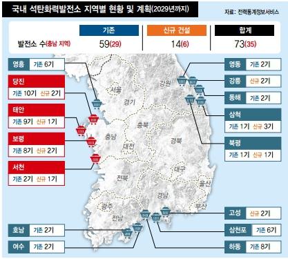 전국 석탄화력발전소 현황과 신규건설계획. 이 중 서천 화력 2기는 7월 1일자로 영구 폐쇄했다.(사진 한겨레)