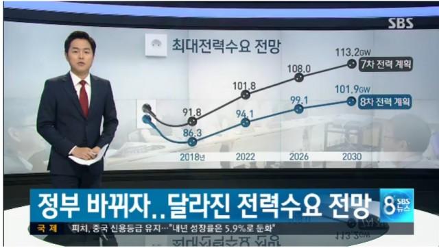 전력수요 전망이 '정부 코드 맞추기'라는 SBS(7/14)