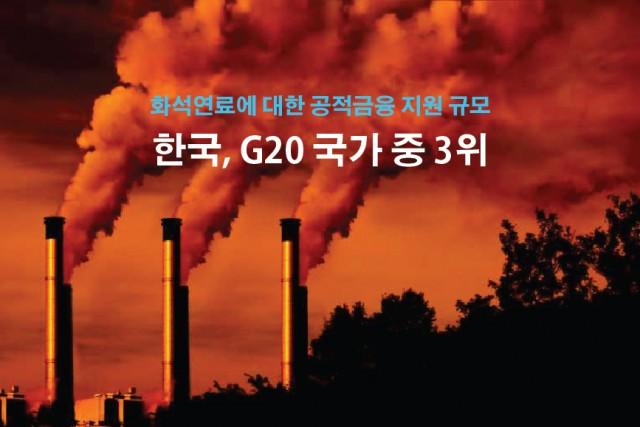 korea-fossil-g20-finance3