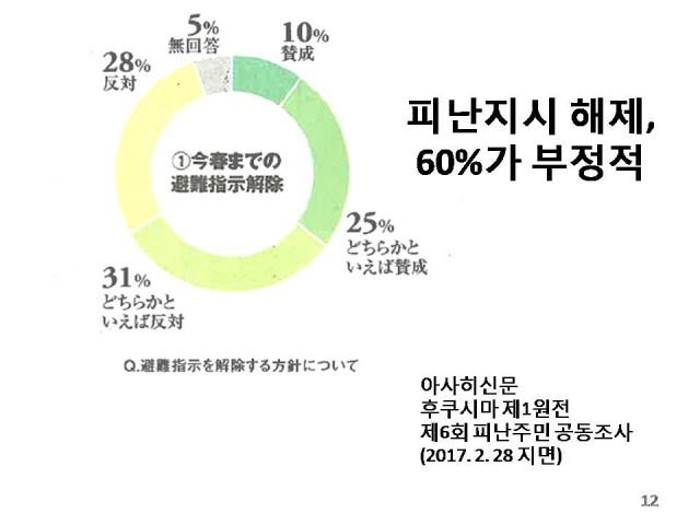 Mitsuta ppt_Korean_02