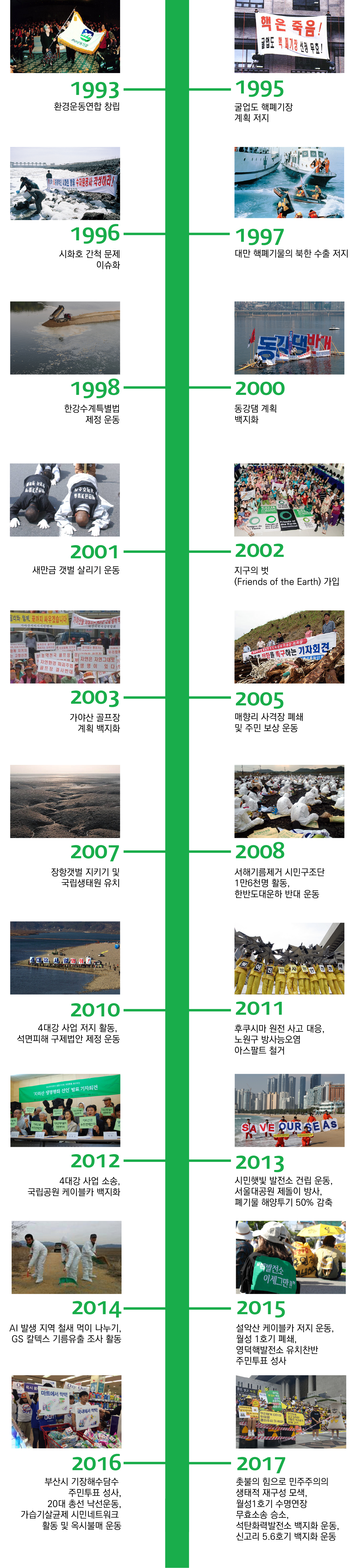 history_m2