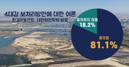 [보고서] 4대강 보 해체 방안 발표에 따른  국민 여론조사