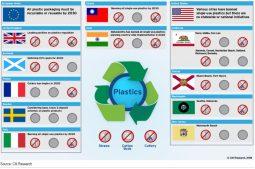 [플라스틱바다] 세계는 플라스틱 문제에 어떻게 대처하고 있나?