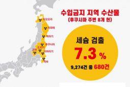 후쿠시마 방사능 오염수 방류, 왜 문제일까?