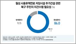 """[보도자료] 월성 맥스터 추가건설, 울산 북구주민 86% """"북구주민 의견 수렴해야"""""""
